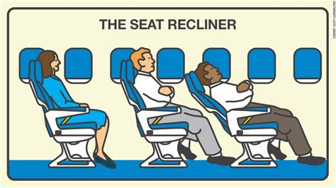 what does recline air rage to walking past class seating study