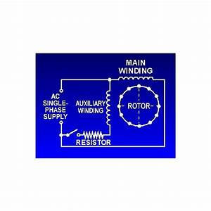 Single Phase Motor  Single Phase Motor