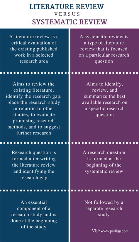 Writing an analysis paper cover letter pdf or email how to develop a thesis statement for a literary analysis uni assignment help sydney how to write biography