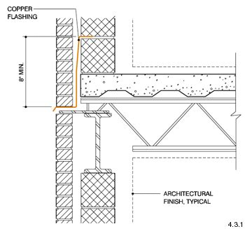 Copper Curtain Rod by Architectural Details Flashings And Copings Through