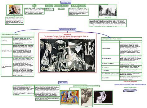 Les Vanités Histoire Des Arts by Guernica Quot La Peinture N Est Pas Faite Pour D 233 Corer Les