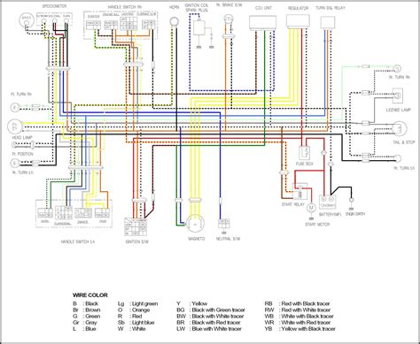 wiring diagram of mio soul fresh wiring diagram motor