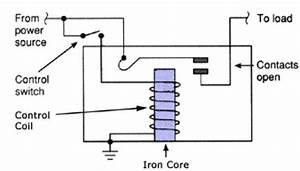 Control Relay  What Is A Control Relay  Types  Function
