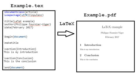 latex  writing research papers  data mining blog
