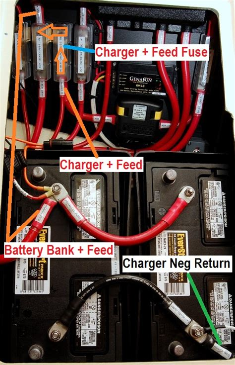 installing  marine battery charger marine