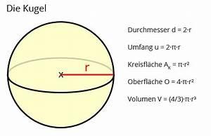 Fläche Kugel Berechnen : rechner kugel matheretter ~ Themetempest.com Abrechnung