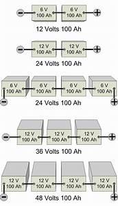 Seriekopplade Batterier Ampere  U2013 Ekonomiskt Och Starkt