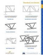 top chord k series in steel joist overview by new