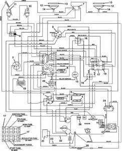 kubota ignition switch wiring diagram kubota image similiar kubota rtv 900 wiring diagram keywords on kubota ignition switch wiring diagram
