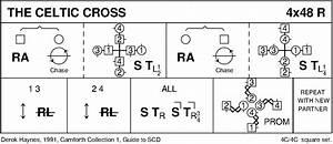 Celtic Cross  Haynes