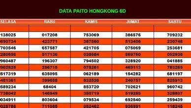 hasil data keluaran nomor togel hk   alfaserve