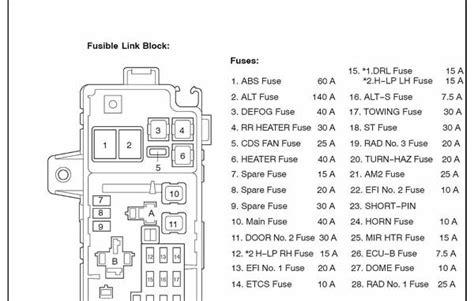 2007 Toyotum Sequoium Fuse Diagram by Upgrading Stock Alternator To 130 150 Page 8