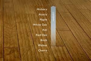 wood hardness versus moisture content math encounters