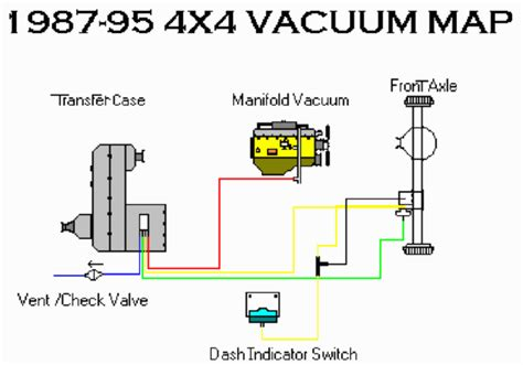 1990 Jeep Wrangler 4x4 Vacuum Diagram by Front Axle Disconnect Vac Line Diagram Pirate4x4