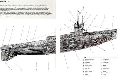 German U Boat Layout by U Boat Ww1 Diagram Www Pixshark Images Galleries