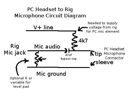 Headset Adapter For Ham Radio