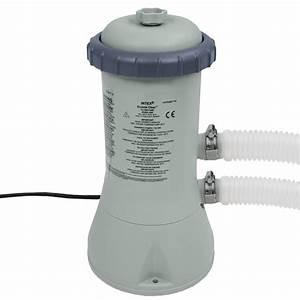 Pool Wärmepumpe Stromverbrauch : intex pumpe 604g stromverbrauch schwimmbad und saunen ~ Frokenaadalensverden.com Haus und Dekorationen