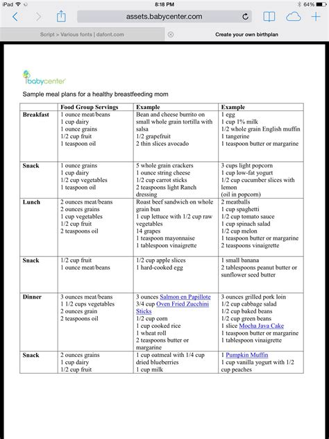 sample meal plan  breastfeeding moms baby
