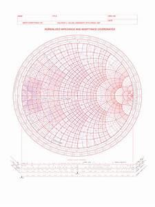 Burndown Chart 2020 Smith Chart Fillable Printable Pdf Forms Handypdf