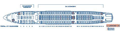 tap reservation siege cómo elegir asiento en un avión viajando contigo