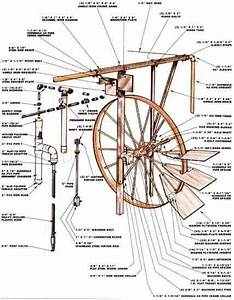Build A Homemade Waterwheel - Do-it-yourself