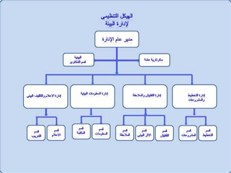 kyanat almhafth