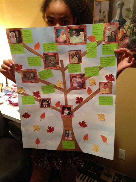 family tree poster ideas  pinterest greek