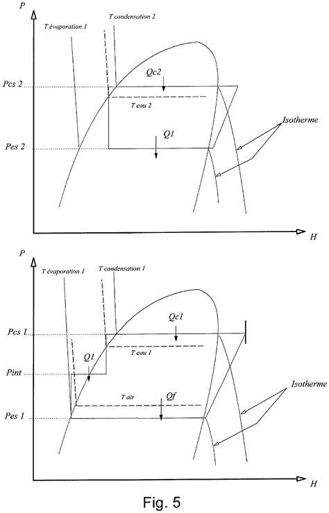 bilan thermique chambre froide circuit frigorifique d une chambre froide mouvement