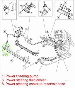 Power Steering Leak Hose  Or Pump