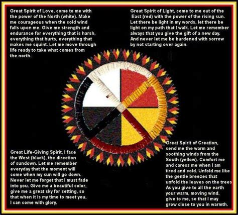 Symbol Meaning Spiral American Native