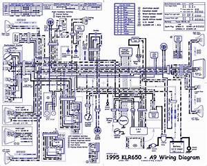 1995 Klr650 Dual Sport Motocross Wiring Diagram