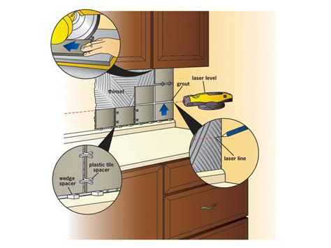 How To Install A Backsplash In Kitchen by How To Install A Tile Backsplash How Tos Diy