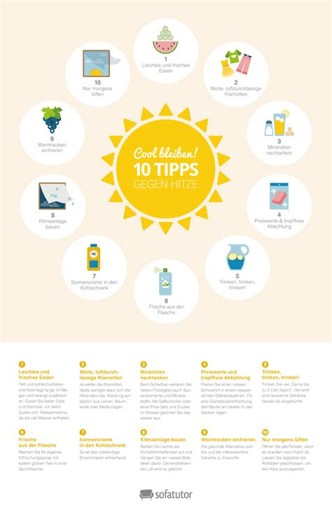 Tipps Hitze Wohnung by F 252 R Einen K 252 Hlen Kopf 10 Tipps Gegen Hitze