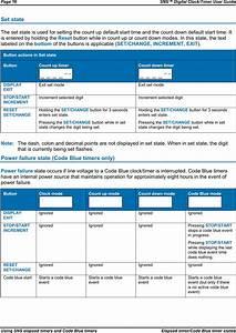 Primex Wireless Snsl Synchronous Network System Led Clocks