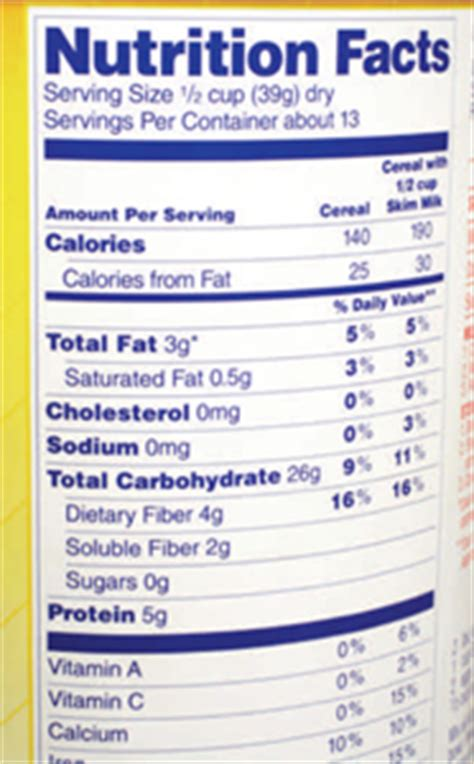 EU Nutrition and Health Claims Regulation Restricts Use of
