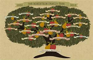 Free 51 Family Tree Templates Inms Word Apple Pages