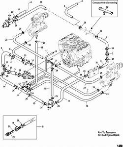 Diagram  4 3l V6 Vortec Engine Block Diagram Full Version