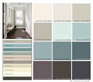Favorites from the 2015 paint color forecasts for Kitchen colors with white cabinets with flying swallows wall art