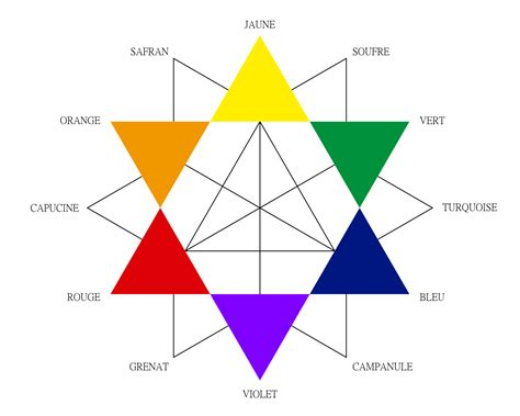 colors that start with e file charles blanc s color svg wikimedia commons