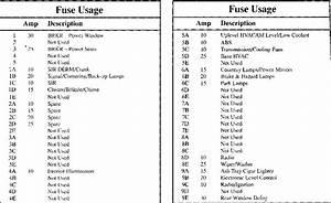 Diagram  Buick Lesabre 1997 Fuse Box Diagram Full Version