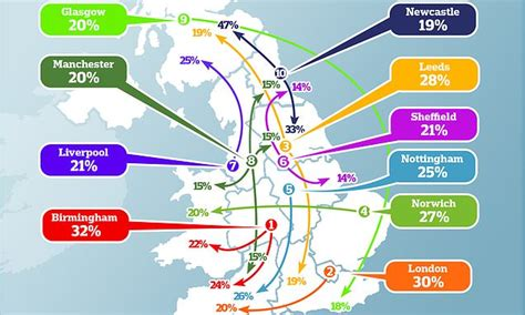 Birmingham and London top list of 10 cities that residents ...