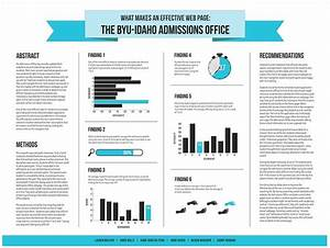 25 best ideas about scientific poster design on pinterest With informative poster template