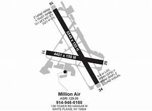 Million Air White Plains