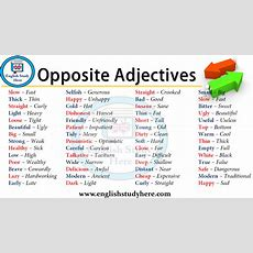 Opposite Adjectives Vocabulary  English Study Here