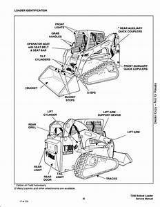 2006 Bobcat T300 Turbo High Flow Track Loader Service Repair Workshop Manual 521911001