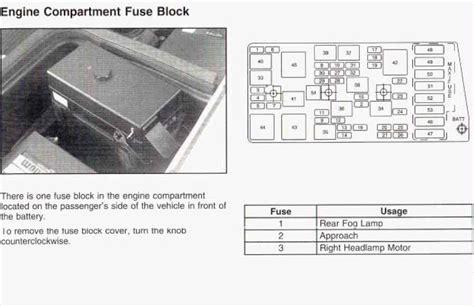 corvette  hood fuse box diagram corvette auto