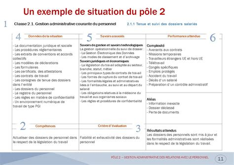 resultat bac pro cuisine baccalauréat professionnel gestion administration ppt