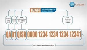 Iban Berechnen Deutsche Bank : qib implements iban ~ Themetempest.com Abrechnung