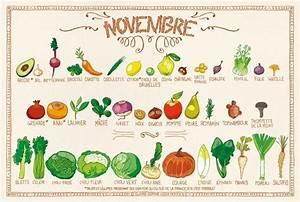 Calendrier Fruits Et Légumes De Saison : calendrier mr mondialisation ~ Nature-et-papiers.com Idées de Décoration
