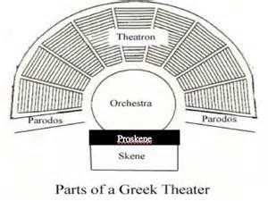 greek theatre pscotts place